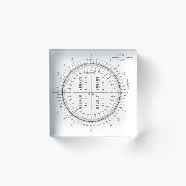 The unit circle Acrylic Block