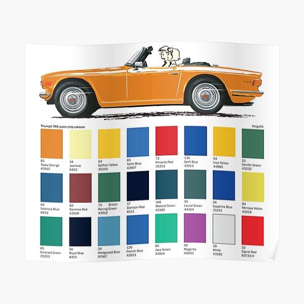 Topaz Orange  coloured TR6 UK spec Poster