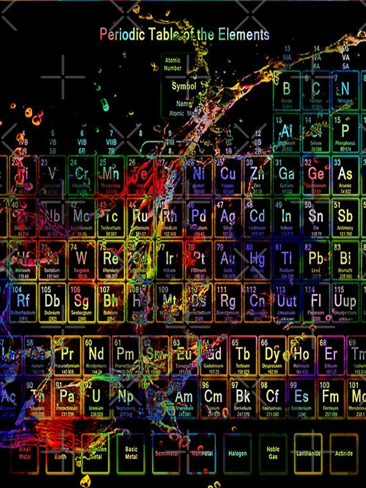 Periodic Table of the Elements by artdesign6456