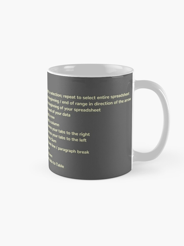 Alternate view of First Coffee. Then I'll Excel (+ Keyboard Shortcut Cheat Sheet) Coffee Mug Mug