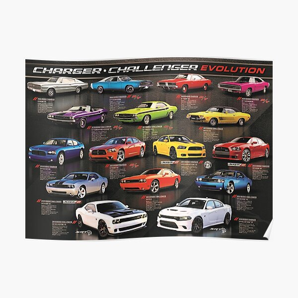 Affiche de l'histoire de l'évolution du chargeur Challenger MOPAR Automotive Evolution Poster