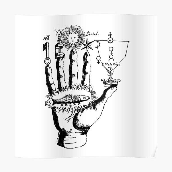 Medieval Alchemy Hand Symbols Poster