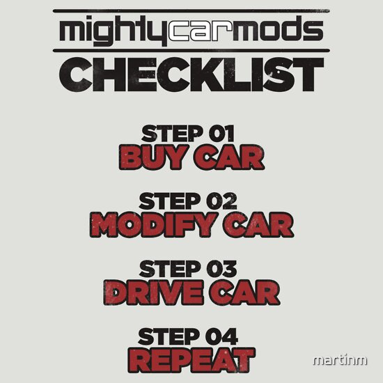 TShirtGifter presents: Mighty Mods Check List