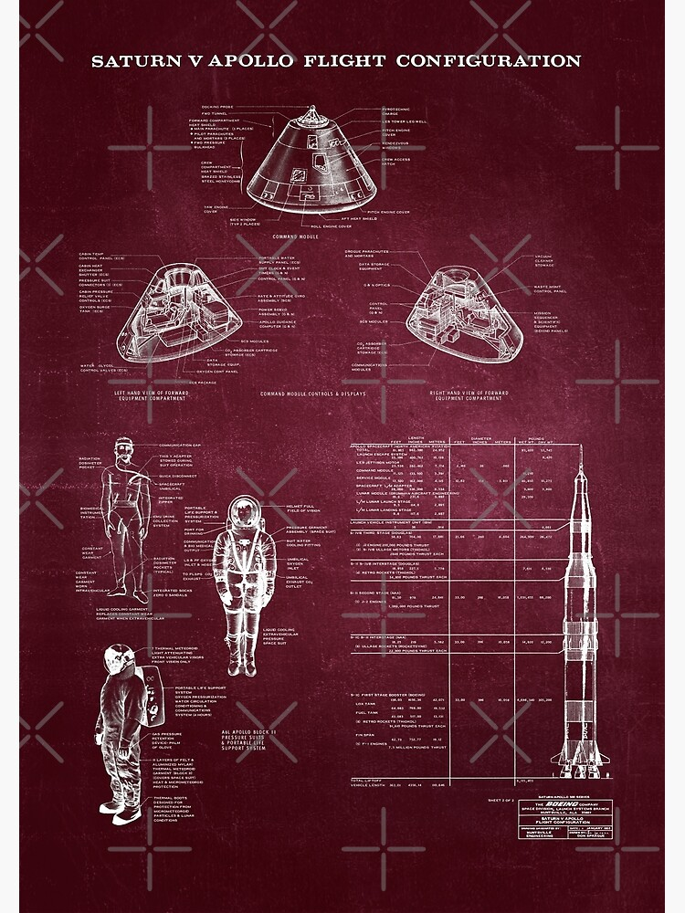Apollo Saturn V Command Module Blueprint in High Resolution (red) by RHorowitz
